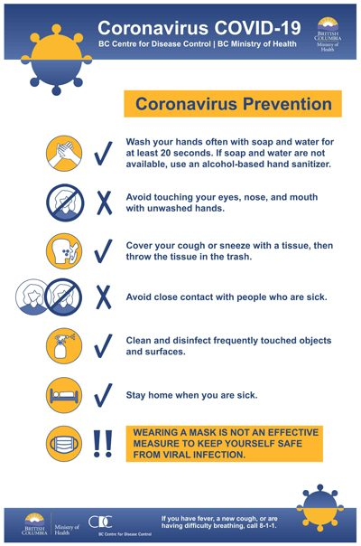 Covid 19 Posters and Signs Page_2
